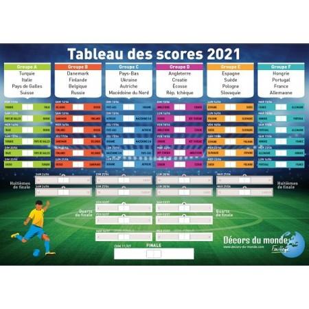 Tableau de scores 2021 -  43 x 62 cm